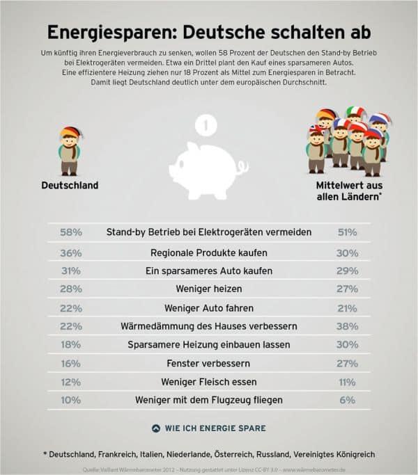 deutsche journalisten dienste Bild: 64237