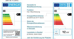 """Quellenangabe: """"obs/co2online gGmbH/www.co2online.de"""""""