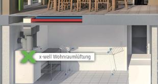 Die x-well Wohnraumlüftung ist ein zentrales Zu- und Abluftsystem mit Wärmerückgewinnung. Das Lüftungsgerät wird platzsparend z.B. im Keller, Hauswirtschaftsraum oder im Dachspitz eingebaut. Über einen Außenluftkanal wird die Frischluft von außen angesaugt, mittels gewonnener Wärme aus der Abluft erwärmt und über Zuluftkanäle den Räumen zugeführt. Foto: Kermi GmbH/akz-o