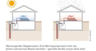 Im Sommer kühlen, im Winter heizen: Viele Wärmepumpen können beides. Foto: djd/Wärme+