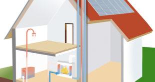 Ein Kamin- oder Kachelofen mit Wassertasche kombiniert mit einer Solarthermieanlage kann den niedrigen Heizwärmebedarf moderner Neubauten optimal unterstützen, und das CO2-neutral. Das sorgt bei Bedarf kostengünstig für eine schnelle und behagliche Wärme. (Foto: epr/ERLUS)