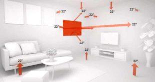 bauen wohnen aktuell dein onlinemagazin f r hausbau garten wohnen. Black Bedroom Furniture Sets. Home Design Ideas